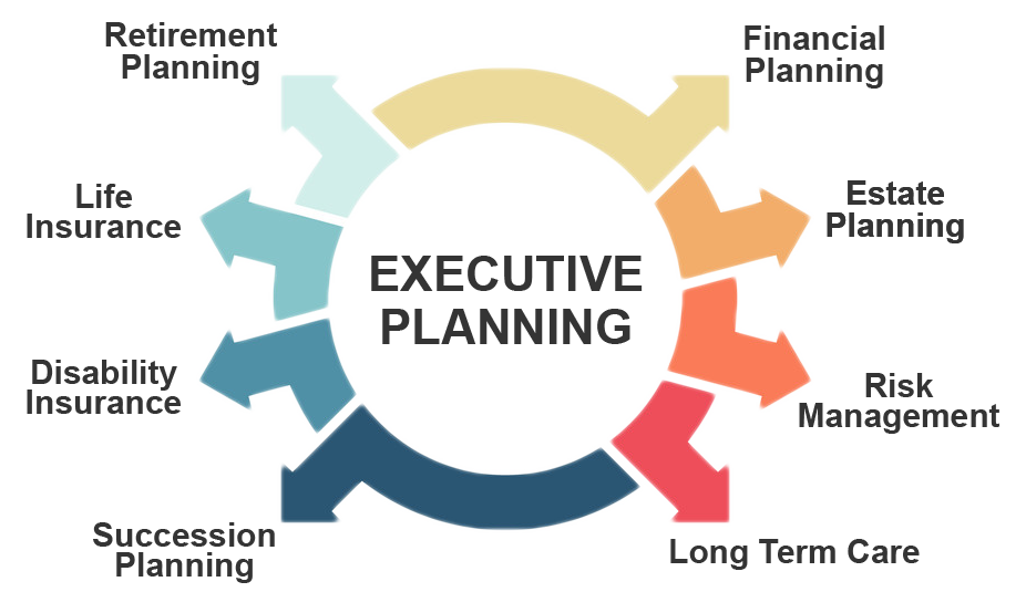 Executive Planning Services MN